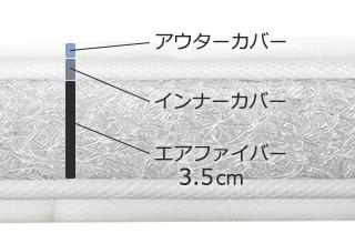 3.5cmのエアファイバー